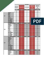 Validacion Tabla Boletin Por Entidad 25102013
