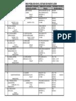 Lista Notarios Nov 08