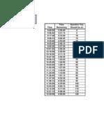 Bar Exam Timing Chart
