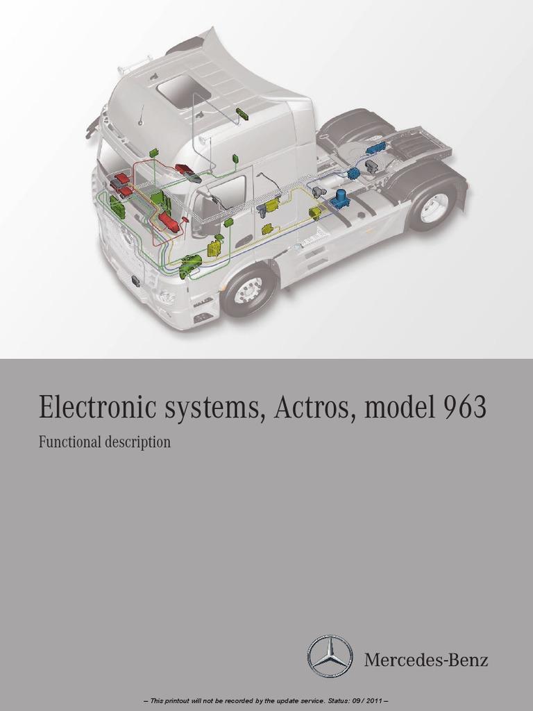 actros electronic systems model hvac. Black Bedroom Furniture Sets. Home Design Ideas