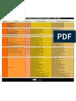 Tecnico_en_Diseno_de_Sonido_Plan_2009.pdf
