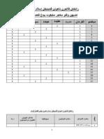 RPT P.ISLAM TAHUN 3 SEM 1.docx