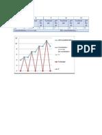 TABLA PH Grafica (1)