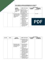 Klasifikasi Alat Peraga Menurut Standar Isi Smu