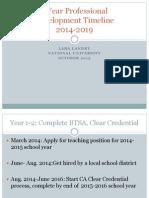 Profession Development Timeline