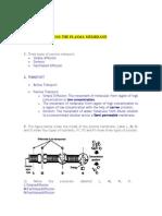 Biology Form 4,Chapter 3(movement across the plasma membrane)