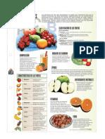 Frutivorismo 1.pdf