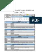 Maratón sub3h30.pdf