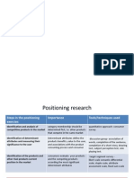 Positioning_research.pptx