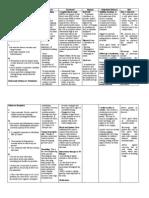 HTP-COPD, Chickenpox.doc.docx