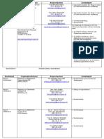 Approbationsbehoerden20100809.pdf