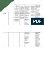05 NCP - DRUG STUDY.docx