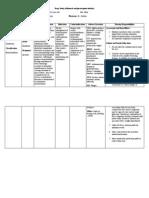 Drug Study (Combivent).docx