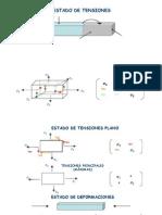 ERM TEMAI-8 ModeloEstructural Tensiones y Deformaciones