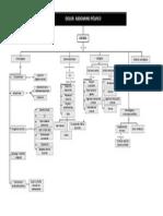 Mapa Dolor Abdominopelvico Final 2