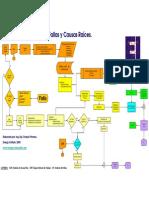 Flujograma ACR.pdf
