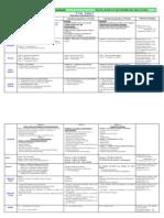 5 – 1Conteúdos programáticos e critérios de avaliação                                                       ESCOLA BÁSICA E SECUNDÁRIA DE ARGA E LIMA