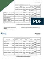 Oferta de Cursos de Capacitación Septiembre 2013(1)