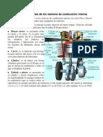 Elementos de Los Motores de Combustion Interna Otto 4T