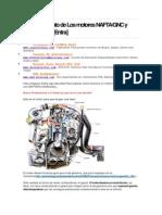 Funcionamiento de Motores Nafta,GNC y Disel