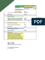 Analisis de Riesgo Norma Ntc 4552-1,2 y3