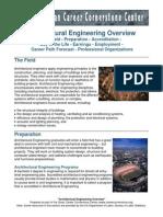 Arhitectural.pdf