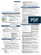 econ 2106 exam 3 cheat sheet Graduate admission test score requirements minimum admission requirements  3 lecture hours  prerequisite(s): a minimum grade of c in econ 2105 and econ 2106  the pdf will include all information unique to this page.