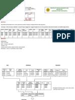 Contoh Normalisasi.pdf