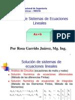 Metodos Directos.pp