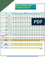 Indonesia Auto Market & Exim 2012.pdf
