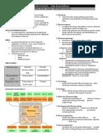 I. INTRODUCTION -BASIC PHARMACOLOGY.pdf