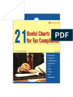 _21_useful_charts_for_tax_complianceay_14_15.pdf