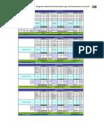 Matriz PNF Instrumentación y Control