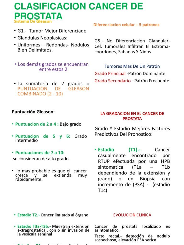 cancer de prostata pronostico)