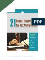 21_USEFUL_CHARTS_12-13.pdf