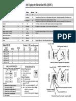 ASL - Starter Kit 2 - Tablas A