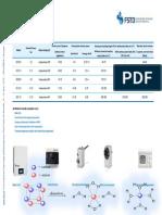 Cell Technical Detais