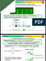 Matrices Profes.net