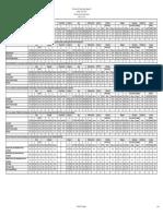 NYC1013 Crosstabs.pdf