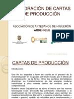 cartilla de ELABORACIÓN DE CARTAS DE PRODUCCIÓN