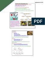 ch 2 notes.pdf
