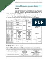 Granulometrias - estudio de tamaños en materiales clasticos