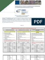 Guía captura para IES 2014