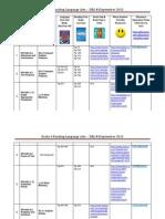 data notebook resource page dea 1 ela