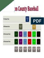 Thurston County Baseball.pdf