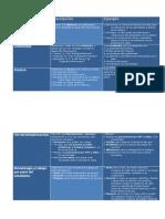 Modelo y plantilla para proyecto FC