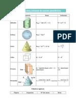 Fórmulas de área y volumen de cuerpos geométricos
