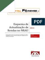 NRAU_esquema Aumento Rendas