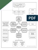Diagrama - Diseño de la Investigacion