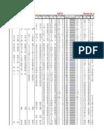 Copia de      MACRO SEC AIDC-con progrescopi.xls